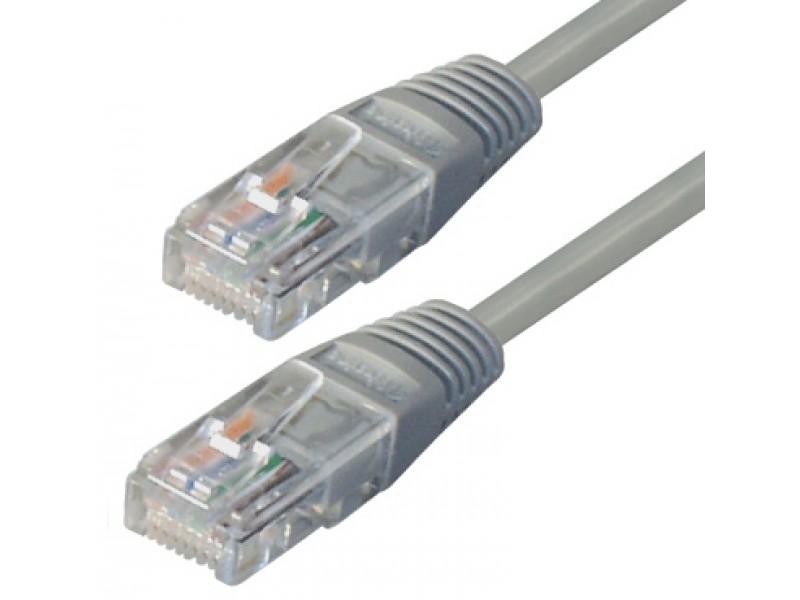 Cat  Netzwerkkabel M
